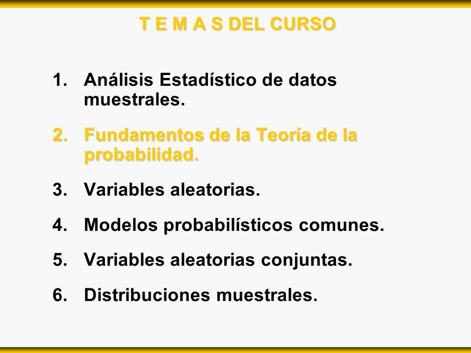 CONTENIDO TEMA 2 2.Fundamentos de la teoría de la probabilidad.