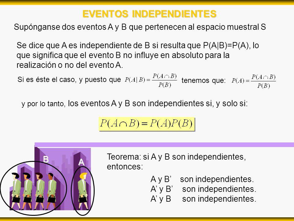 EVENTOS INDEPENDIENTES Supónganse dos eventos A y B que pertenecen al espacio muestral S Se dice que A es independiente de B si resulta que P(A|B)=P(A