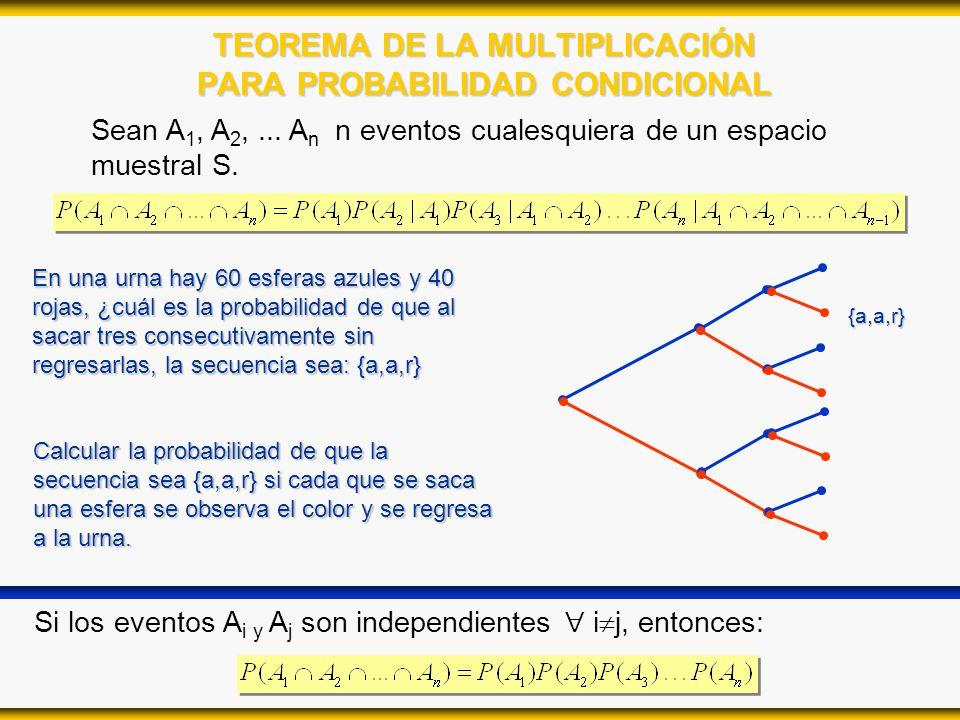 TEOREMA DE LA MULTIPLICACIÓN PARA PROBABILIDAD CONDICIONAL Sean A 1, A 2,... A n n eventos cualesquiera de un espacio muestral S. Si los eventos A i y