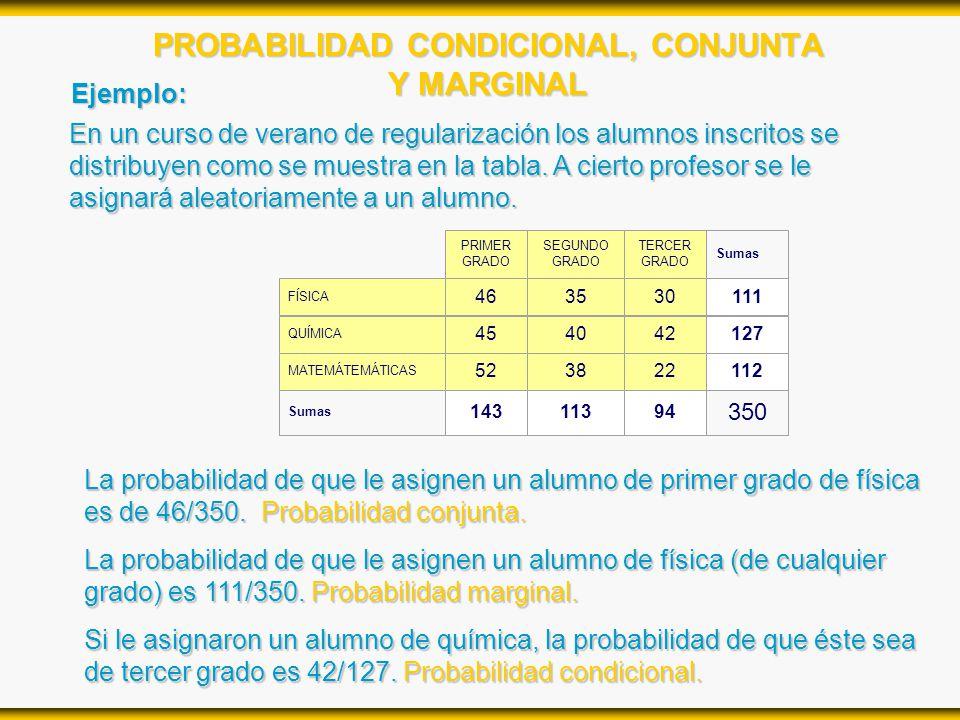 PROBABILIDAD CONDICIONAL, CONJUNTA Y MARGINAL En un curso de verano de regularización los alumnos inscritos se distribuyen como se muestra en la tabla