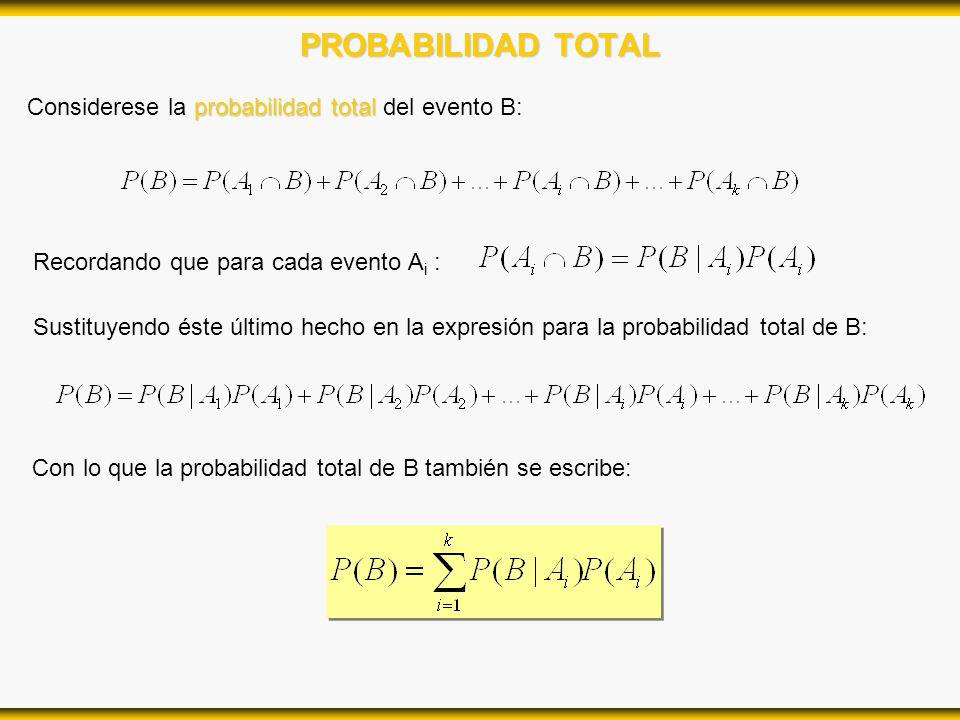PROBABILIDAD TOTAL probabilidad total Considerese la probabilidad total del evento B: Recordando que para cada evento A i : Sustituyendo éste último h