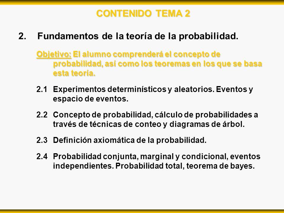 CONTENIDO TEMA 2 2.Fundamentos de la teoría de la probabilidad. Objetivo: El alumno comprenderá el concepto de probabilidad, así como los teoremas en