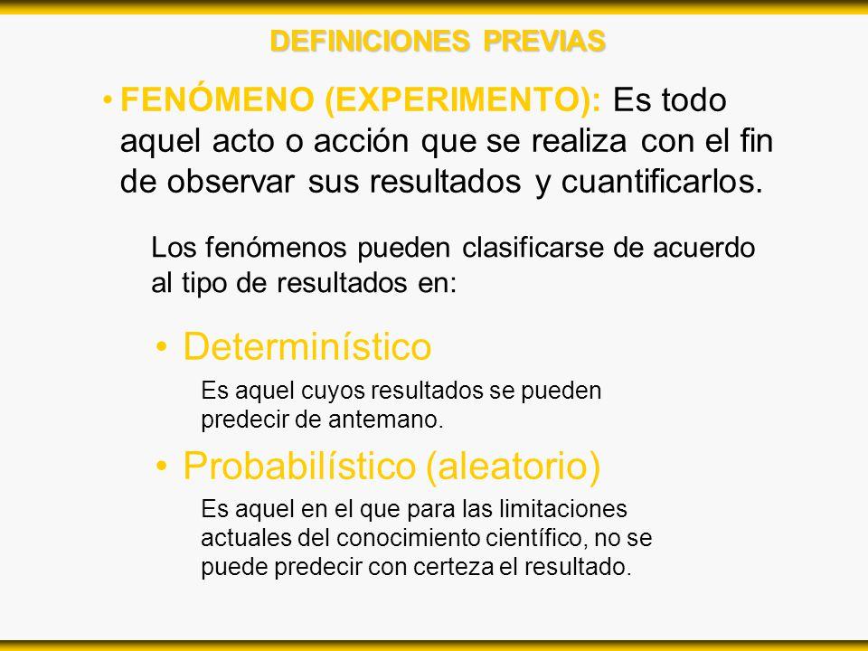 ESPACIO DE EVENTOS Al conjunto de todos los posibles resultados de un experimento aleatorio se le denomina ESPACIO DE EVENTOS (S).