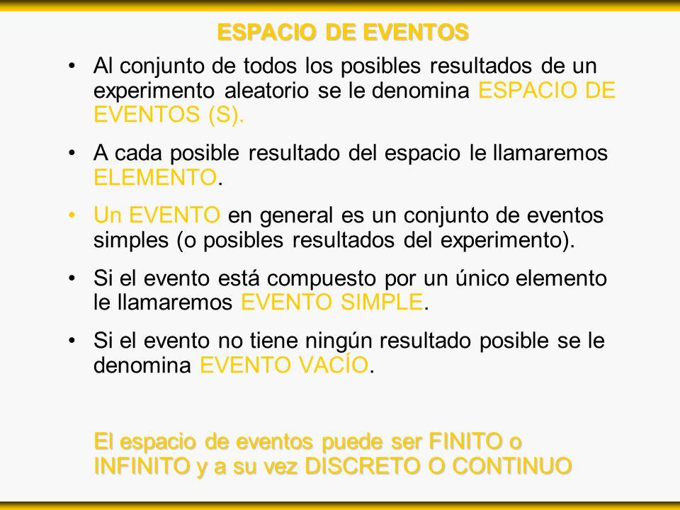 ESPACIO DE EVENTOS Al conjunto de todos los posibles resultados de un experimento aleatorio se le denomina ESPACIO DE EVENTOS (S). A cada posible resu