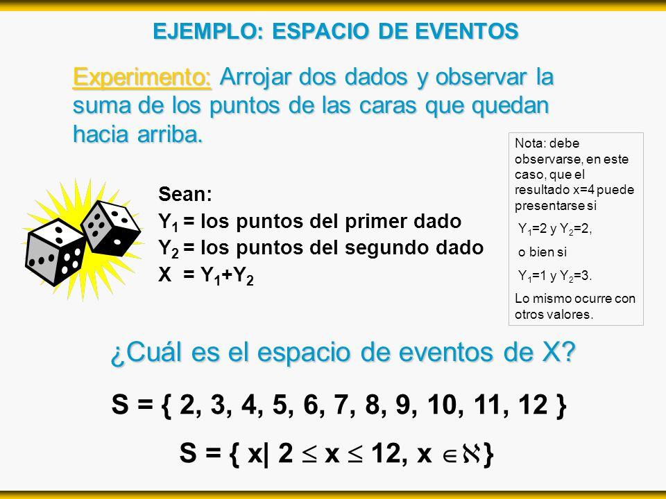 EJEMPLO: ESPACIO DE EVENTOS Algunos eventos de este espacio son: A = { 2, 4, 6, 8, 10, 12 } S = { 2, 3, 4, 5, 6, 7, 8, 9, 10, 11, 12 } B = { 7, 10, 11 } C = { 3, 5, 7, 9, 11 } ALGUNAS OPERACIONES ESTOS CON EVENTOS: A C = S A C = A B = { 10 } B C = { 3, 5, 7, 9, 10, 11 } B C = { 7, 11 } D = { 9 } C D = D Nota: debe observarse, en este caso, que el resultado x=4 puede presentarse si Y 1 =2 y Y 2 =2, o si Y 1 =1 y Y 2 =3.