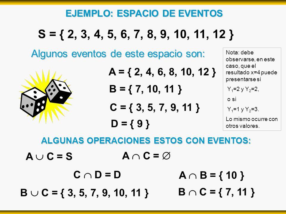 EJEMPLO: ESPACIO DE EVENTOS Algunos eventos de este espacio son: A = { 2, 4, 6, 8, 10, 12 } S = { 2, 3, 4, 5, 6, 7, 8, 9, 10, 11, 12 } B = { 7, 10, 11