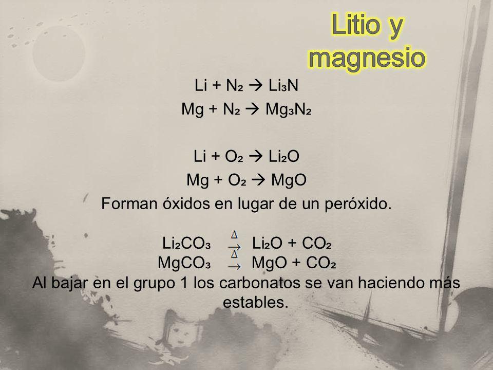Li + N Li N Mg + N Mg N Li + O Li O Mg + O MgO Forman óxidos en lugar de un peróxido.