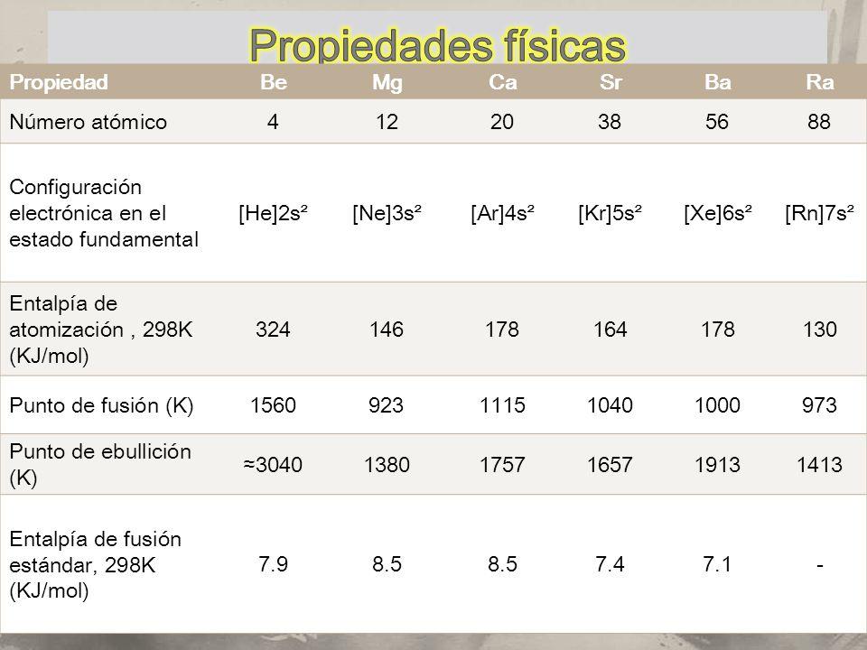 PropiedadBeMgCaSrBaRa Número atómico41220385688 Configuración electrónica en el estado fundamental [He]2s²[Ne]3s²[Ar]4s²[Kr]5s²[Xe]6s²[Rn]7s² Entalpía de atomización, 298K (KJ/mol) 324146178164178130 Punto de fusión (K)1560923111510401000973 Punto de ebullición (K) 304013801757165719131413 Entalpía de fusión estándar, 298K (KJ/mol) 7.98.5 7.47.1-