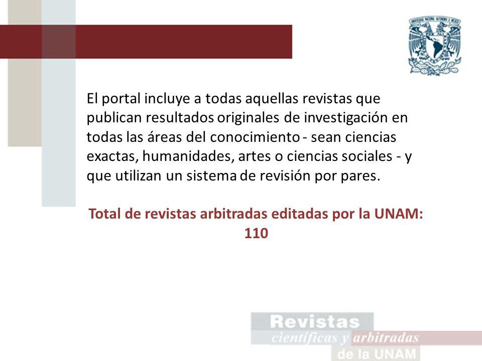 Estado actual Estado actual del Portal de revistas de la UNAM Revistas incorporadas al sistema 74 Dependencias editoras34 Números publicados1,920 Artículos publicados en PDF22,426 Visitas20,000 al mes