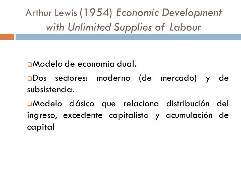 Sector de subsistencia Existe una oferta ilimitada de trabajo en el sector de subsistencia: al salario de subsistencia S L >D L.