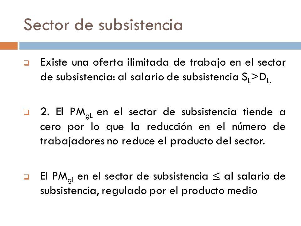 Sector de subsistencia Existe una oferta ilimitada de trabajo en el sector de subsistencia: al salario de subsistencia S L >D L. 2. El PM gL en el sec