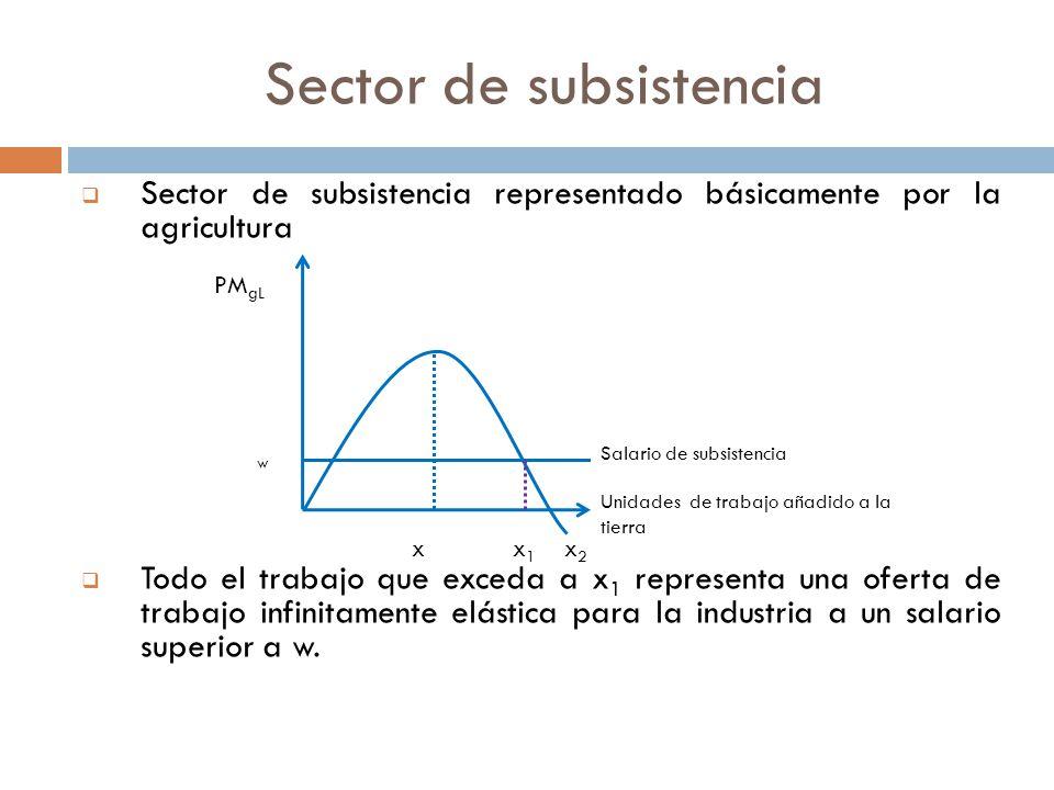 Sector de subsistencia representado básicamente por la agricultura Todo el trabajo que exceda a x 1 representa una oferta de trabajo infinitamente elá