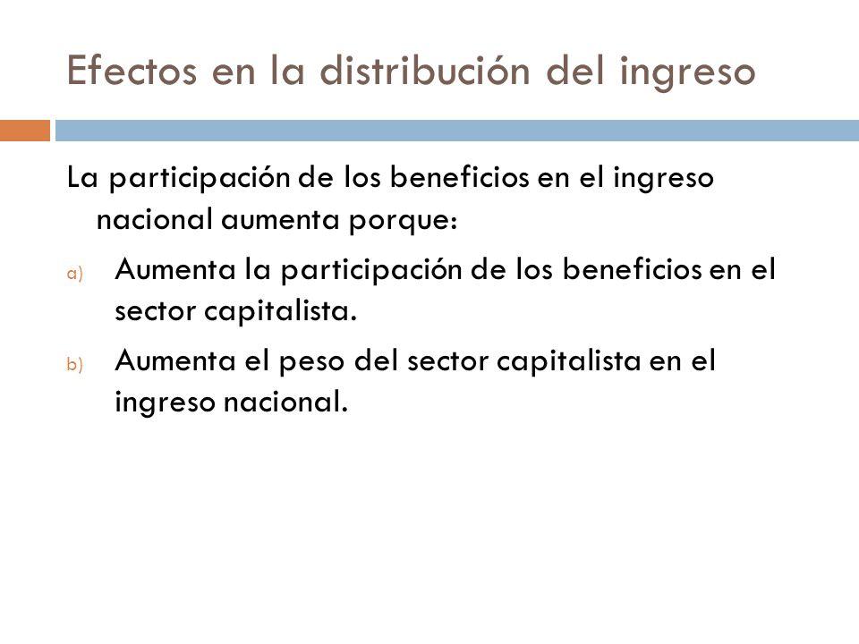 Efectos en la distribución del ingreso La participación de los beneficios en el ingreso nacional aumenta porque: a) Aumenta la participación de los be