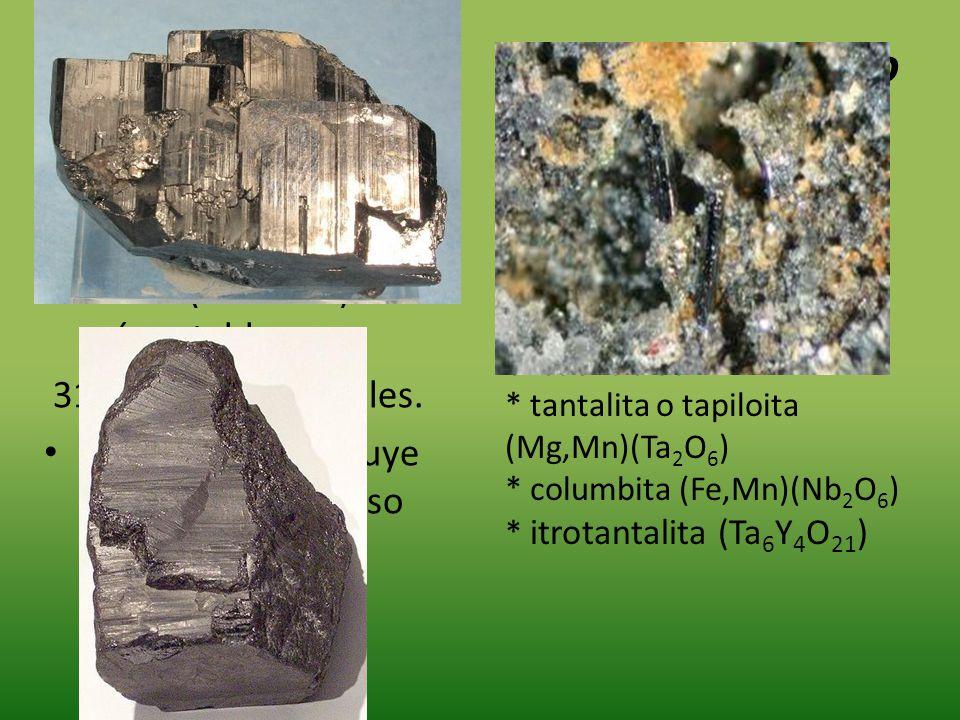 Isótopos 2 isotopos naturales: el 180-Ta (0.012%) y 181-Ta(99.998%) más estable 31 isotopos inestables. El tantalio constituye el 0.0002 % en peso de