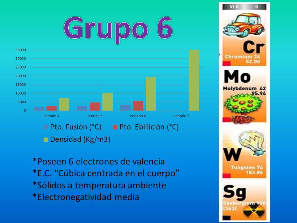 *Poseen 6 electrones de valencia *E.C. Cúbica centrada en el cuerpo *Sólidos a temperatura ambiente *Electronegatividad media