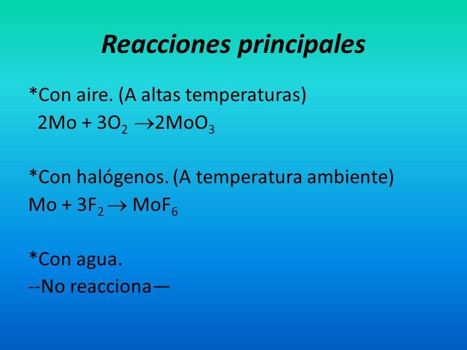 Reacciones principales *Con aire. (A altas temperaturas) 2Mo + 3O 2 2MoO 3 *Con halógenos. (A temperatura ambiente) Mo + 3F 2 MoF 6 *Con agua. --No re