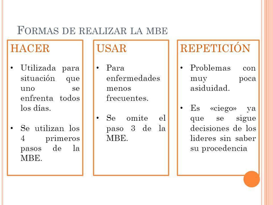 F ORMAS DE REALIZAR LA MBE HACER Utilizada para situación que uno se enfrenta todos los días. Se utilizan los 4 primeros pasos de la MBE. USAR Para en