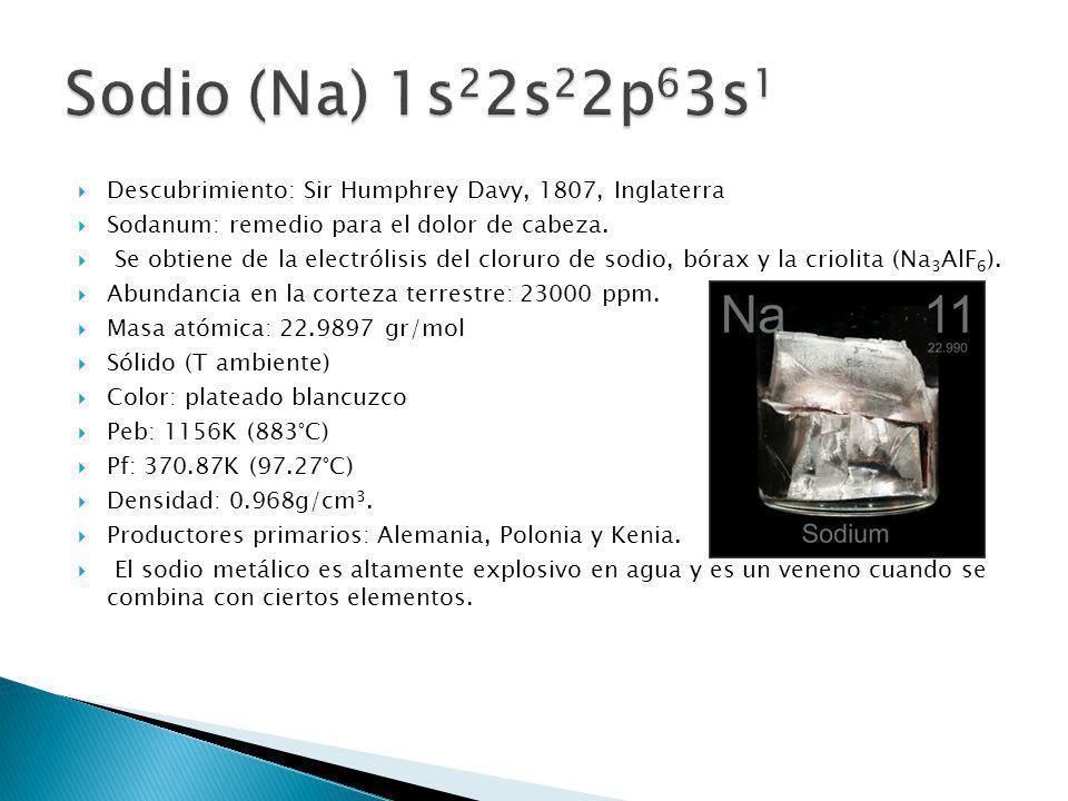 Descubrimiento: Sir Humphrey Davy, 1807, Inglaterra Sodanum: remedio para el dolor de cabeza. Se obtiene de la electrólisis del cloruro de sodio, bóra