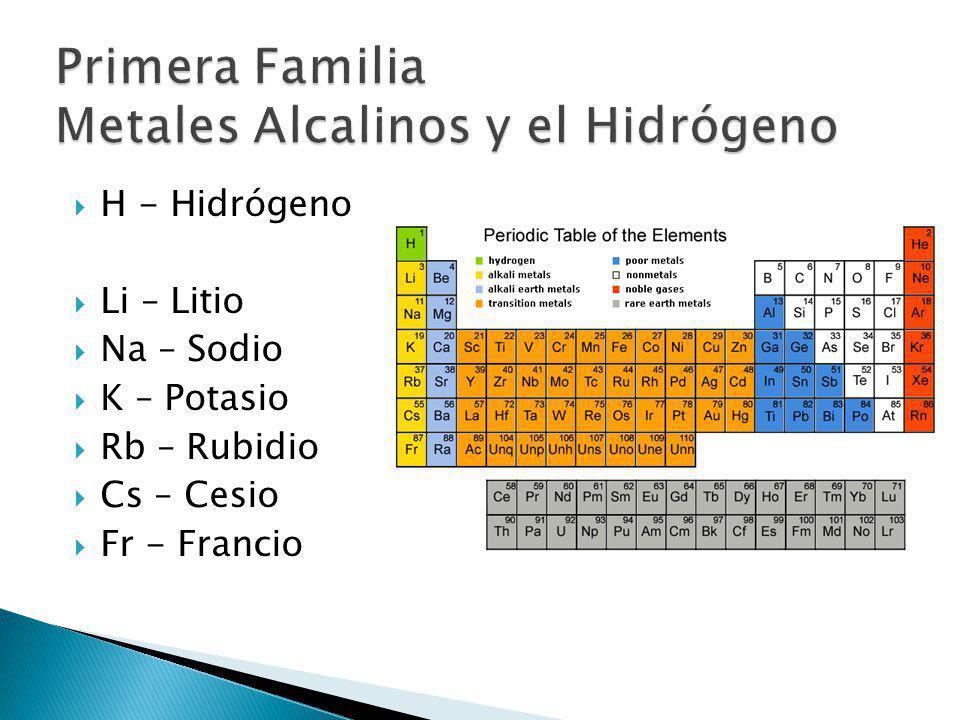 H - Hidrógeno Li – Litio Na – Sodio K – Potasio Rb – Rubidio Cs – Cesio Fr - Francio