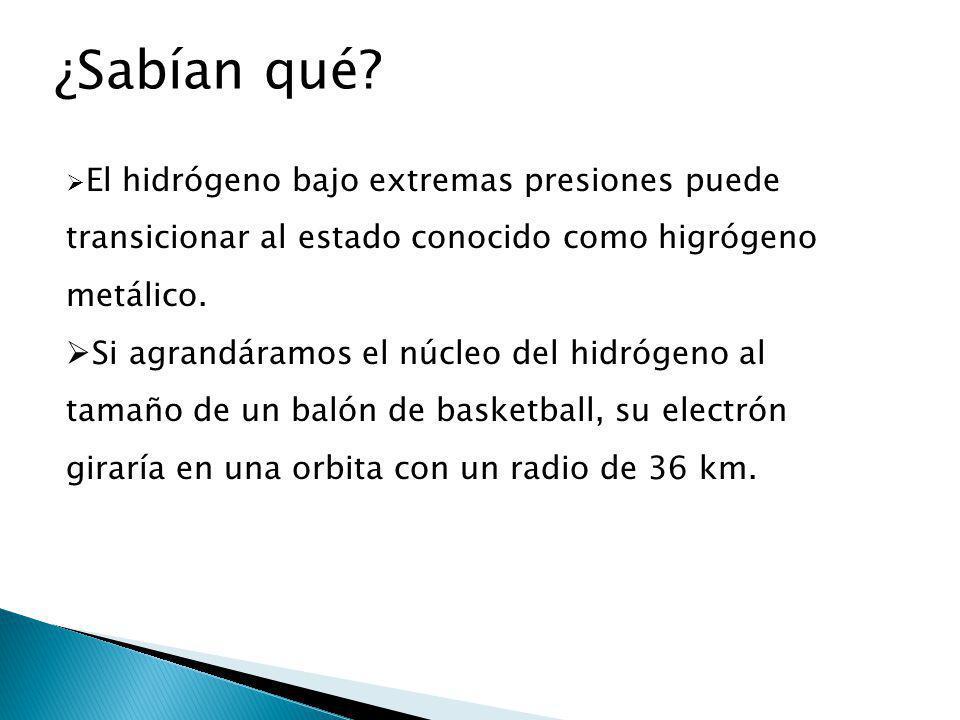 ¿Sabían qué? El hidrógeno bajo extremas presiones puede transicionar al estado conocido como higrógeno metálico. Si agrandáramos el núcleo del hidróge