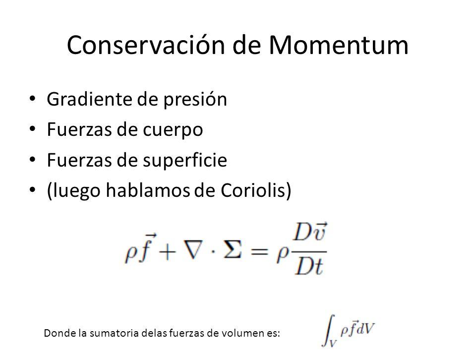 Conservación de Momentum Gradiente de presión Fuerzas de cuerpo Fuerzas de superficie (luego hablamos de Coriolis) Donde la sumatoria delas fuerzas de volumen es: