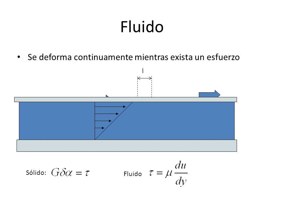 Fluido Se deforma continuamente mientras exista un esfuerzo Fuerza l d h Sólido: Fluido