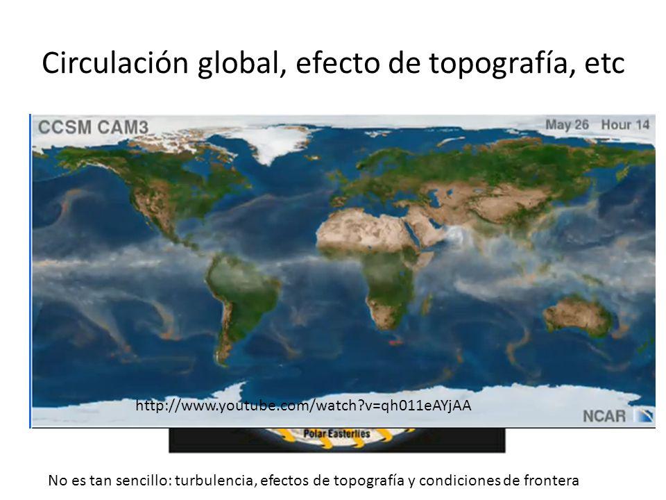 Circulación global, efecto de topografía, etc No es tan sencillo: turbulencia, efectos de topografía y condiciones de frontera http://www.youtube.com/watch?v=qh011eAYjAA