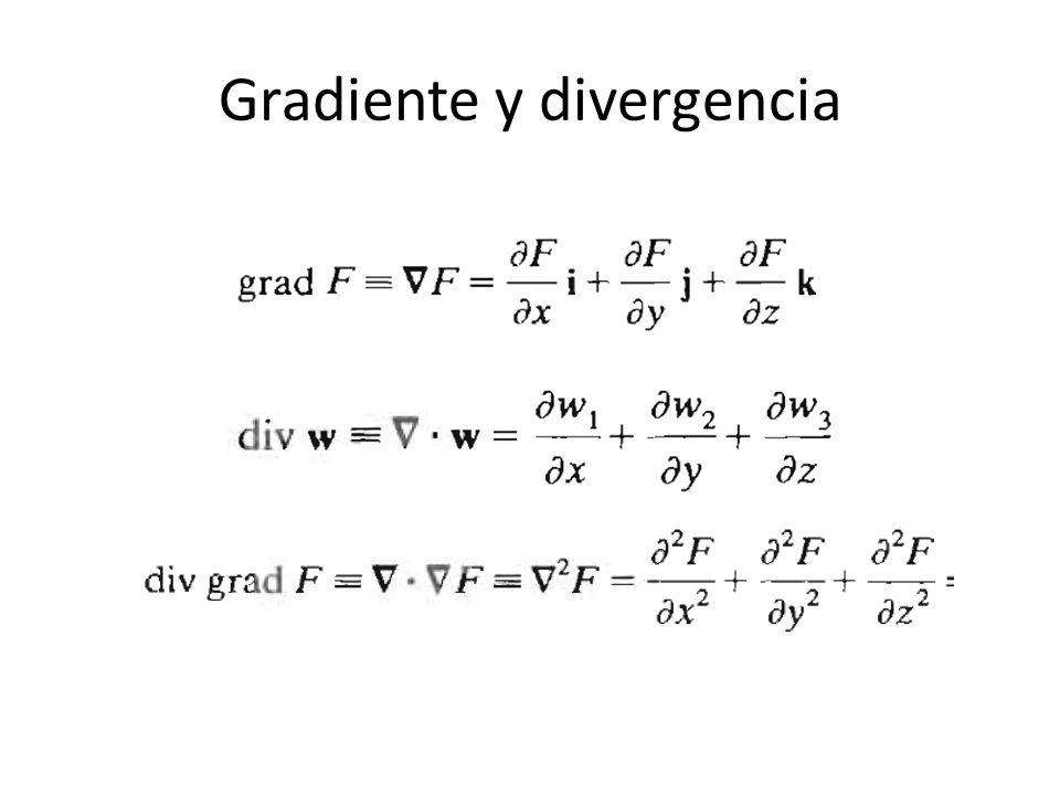 Gradiente y divergencia