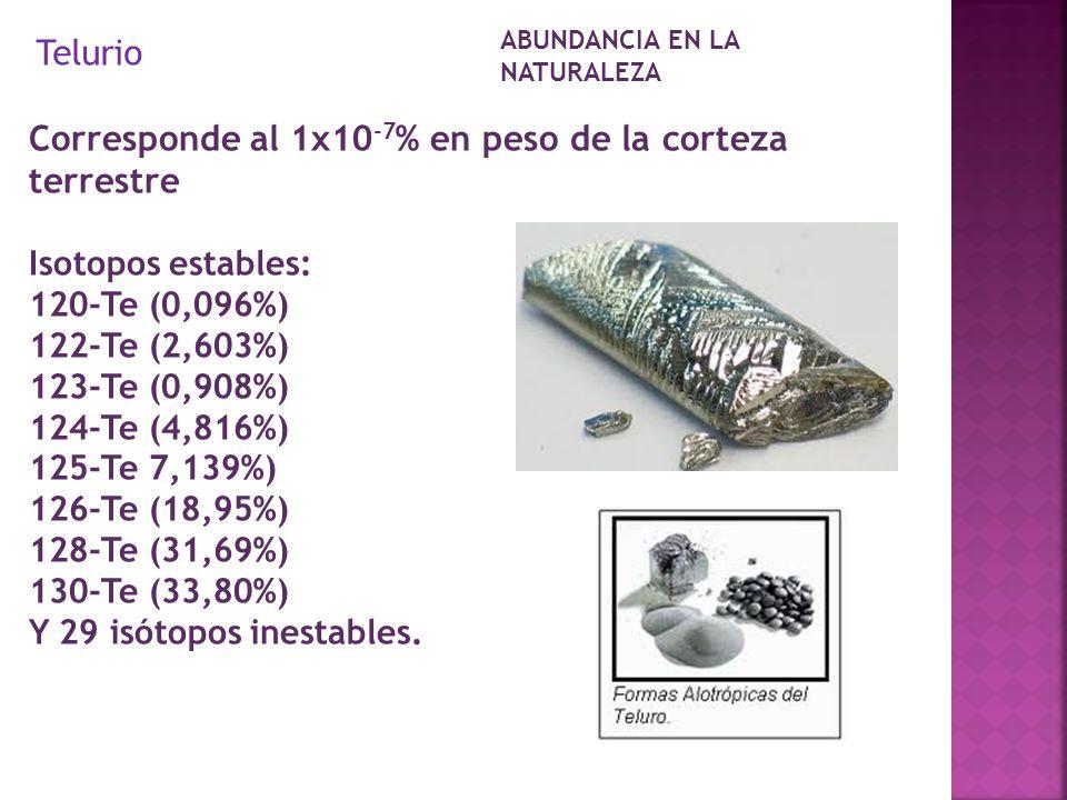 Telurio ABUNDANCIA EN LA NATURALEZA Corresponde al 1x10 -7 % en peso de la corteza terrestre Isotopos estables: 120-Te (0,096%) 122-Te (2,603%) 123-Te