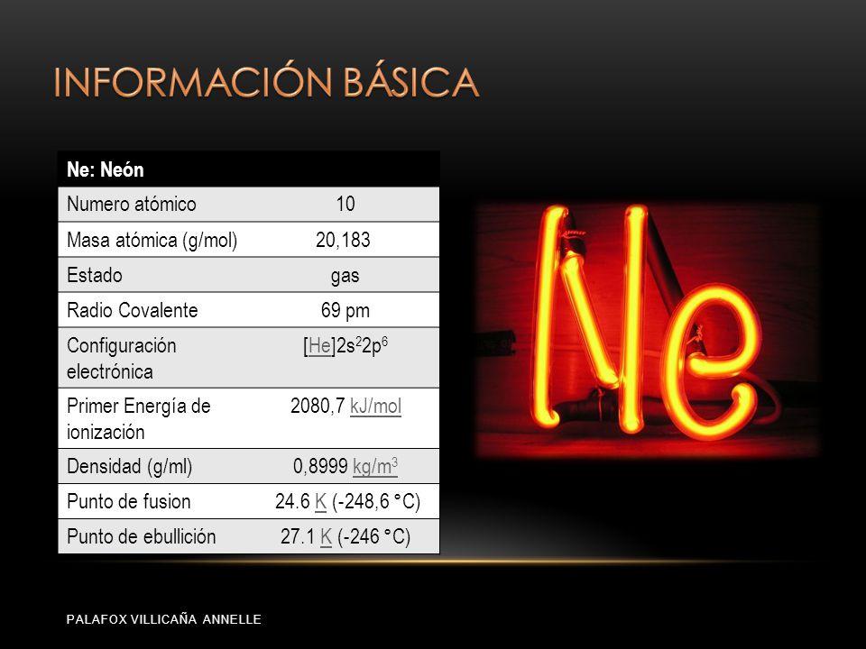Resultado de imagen de El peso atómico del Neón