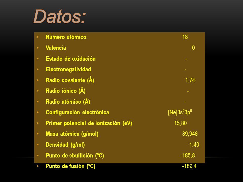 Número atómico 18 Valencia 0 Estado de oxidación - Electronegatividad - Radio covalente (Å) 1,74 Radio iónico (Å) - Radio atómico (Å) - Configuración