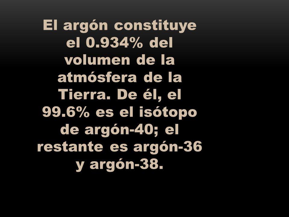 El argón constituye el 0.934% del volumen de la atmósfera de la Tierra. De él, el 99.6% es el isótopo de argón-40; el restante es argón-36 y argón-38.