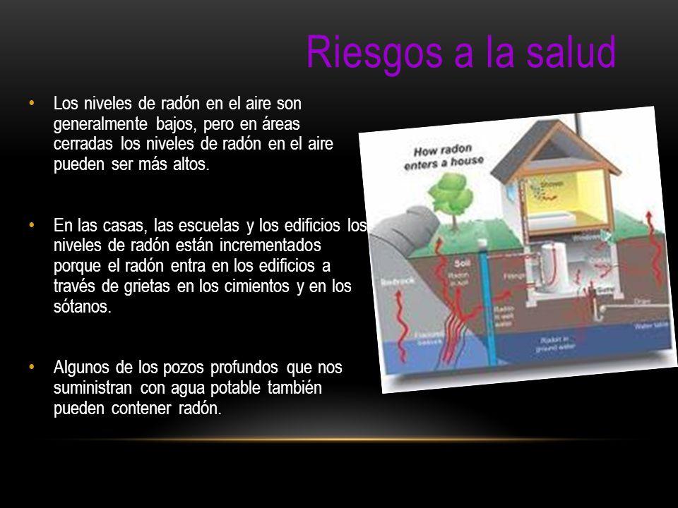 Los niveles de radón en el aire son generalmente bajos, pero en áreas cerradas los niveles de radón en el aire pueden ser más altos. En las casas, las