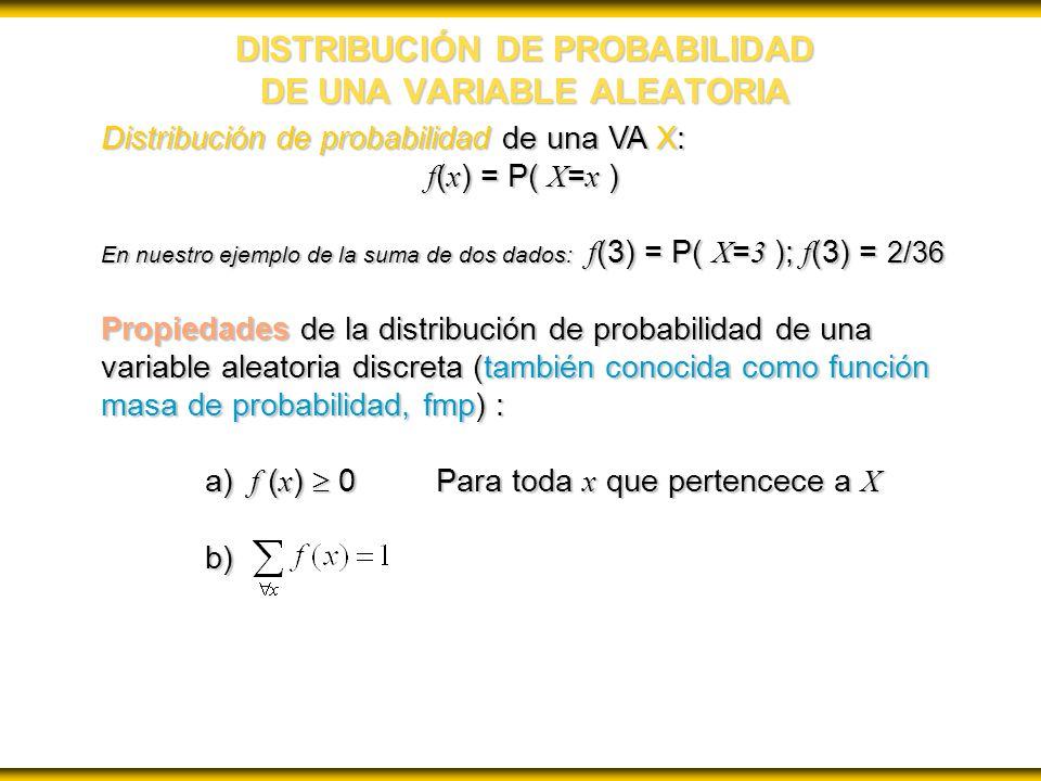 DISTRIBUCIÓN DE PROBABILIDAD DE UNA VARIABLE ALEATORIA Distribución de probabilidad de una VA X: f ( x ) = P( X = x ) f ( x ) = P( X = x ) En nuestro ejemplo de la suma de dos dados: f (3) = P( X = 3 ); f (3) = 2/36 Propiedades de la distribución de probabilidad de una variable aleatoria discreta (también conocida como función masa de probabilidad, fmp) : a) f ( x ) 0 Para toda x que pertencece a X b)