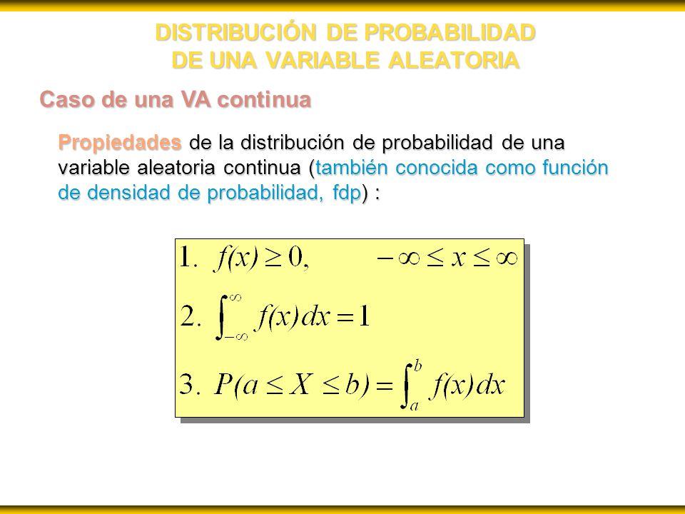 DISTRIBUCIÓN DE PROBABILIDAD DE UNA VARIABLE ALEATORIA Propiedades de la distribución de probabilidad de una variable aleatoria continua (también conocida como función de densidad de probabilidad, fdp) : Caso de una VA continua