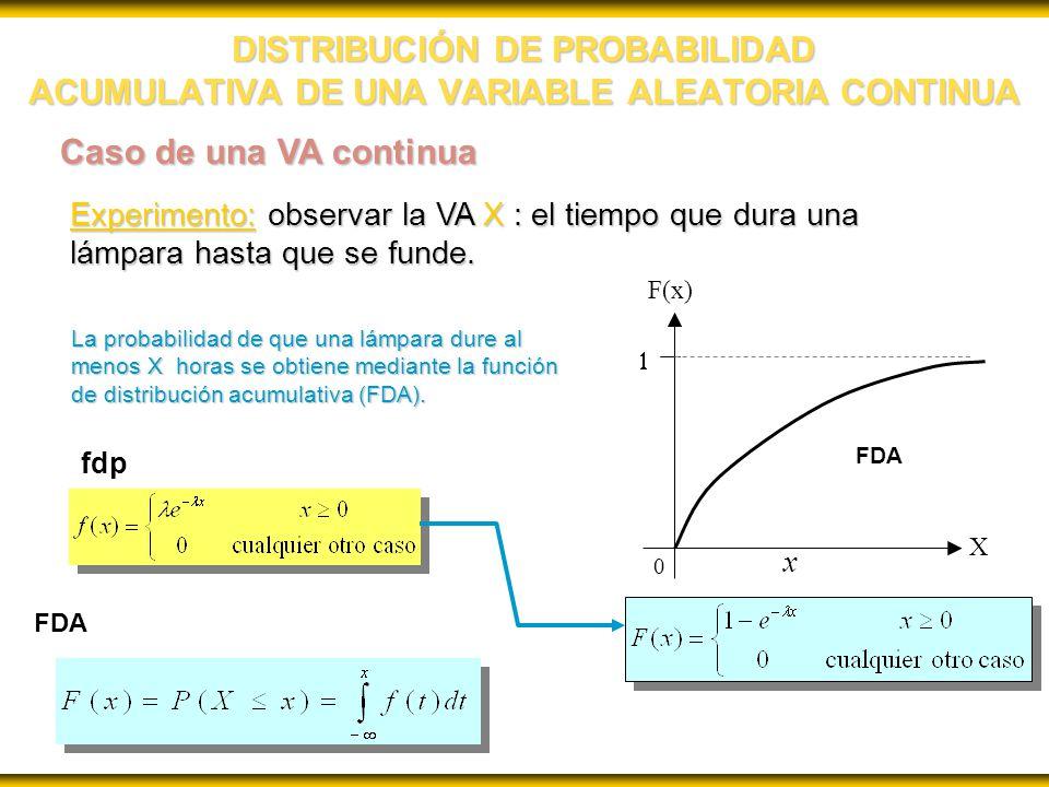DISTRIBUCIÓN DE PROBABILIDAD ACUMULATIVA DE UNA VARIABLE ALEATORIA CONTINUA Experimento: observar la VA X : el tiempo que dura una lámpara hasta que s