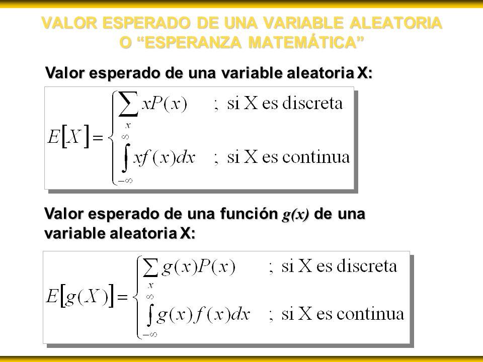 VALOR ESPERADO DE UNA VARIABLE ALEATORIA O ESPERANZA MATEMÁTICA Valor esperado de una variable aleatoria X: Valor esperado de una función g(x) de una variable aleatoria X: