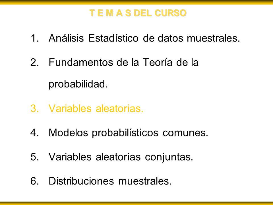 T E M A S DEL CURSO 1.Análisis Estadístico de datos muestrales. 2.Fundamentos de la Teoría de la probabilidad. 3.Variables aleatorias. 4.Modelos proba