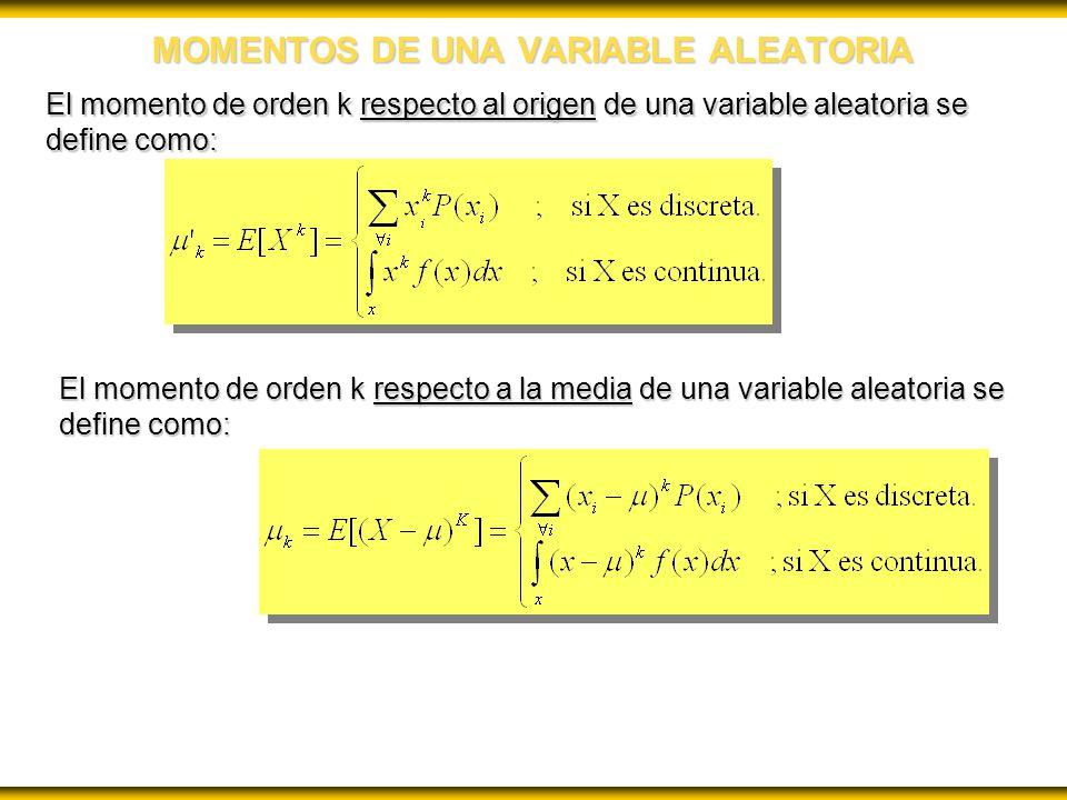MOMENTOS DE UNA VARIABLE ALEATORIA El momento de orden k respecto al origen de una variable aleatoria se define como: El momento de orden k respecto a la media de una variable aleatoria se define como: