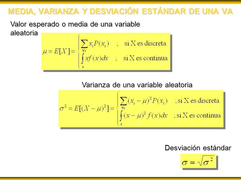 MEDIA, VARIANZA Y DESVIACIÓN ESTÁNDAR DE UNA VA Valor esperado o media de una variable aleatoria Varianza de una variable aleatoria Desviación estándar