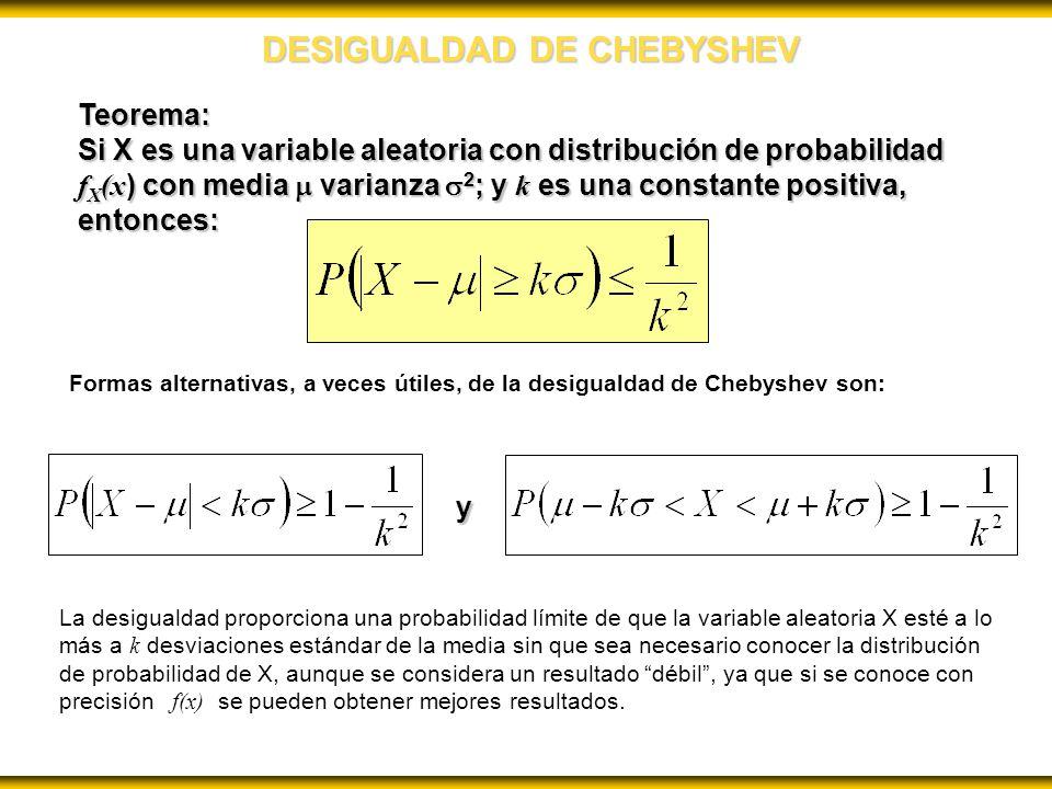 DESIGUALDAD DE CHEBYSHEV Teorema: Si X es una variable aleatoria con distribución de probabilidad f X (x ) con media varianza 2 ; y k es una constante positiva, entonces: Formas alternativas, a veces útiles, de la desigualdad de Chebyshev son: y La desigualdad proporciona una probabilidad límite de que la variable aleatoria X esté a lo más a k desviaciones estándar de la media sin que sea necesario conocer la distribución de probabilidad de X, aunque se considera un resultado débil, ya que si se conoce con precisión f(x) se pueden obtener mejores resultados.