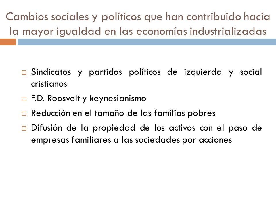 Cambios sociales y políticos que han contribuido hacia la mayor igualdad en las economías industrializadas Sindicatos y partidos políticos de izquierd