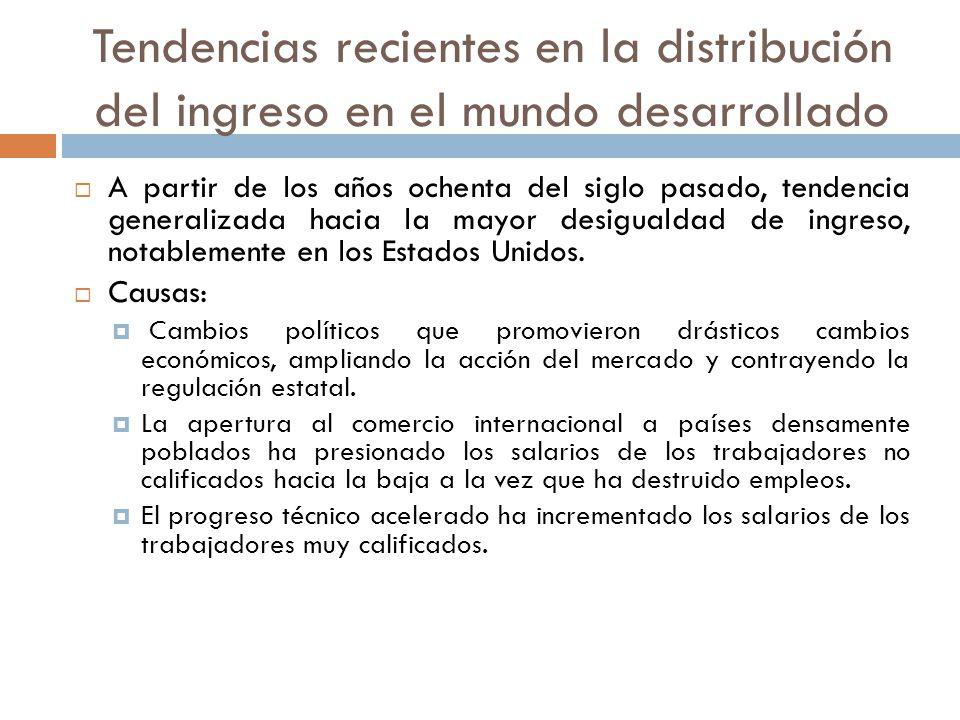 Tendencia latinoamericana (?) Bajo MedioAlto P/h Gini