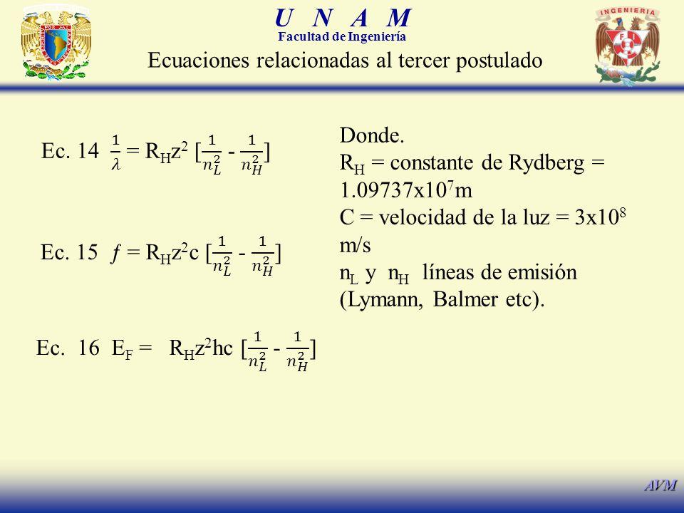U N A M Facultad de Ingeniería AVM Ecuaciones relacionadas al tercer postulado Donde. R H = constante de Rydberg = 1.09737x10 7 m C = velocidad de la