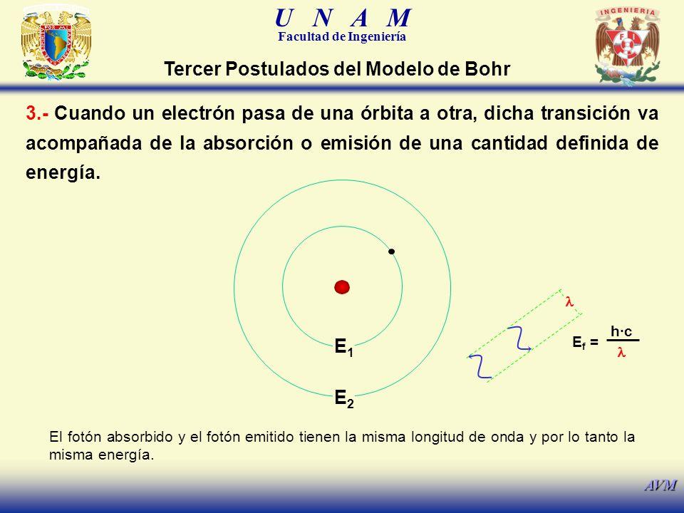 U N A M Facultad de Ingeniería AVM 3.- Cuando un electrón pasa de una órbita a otra, dicha transición va acompañada de la absorción o emisión de una c