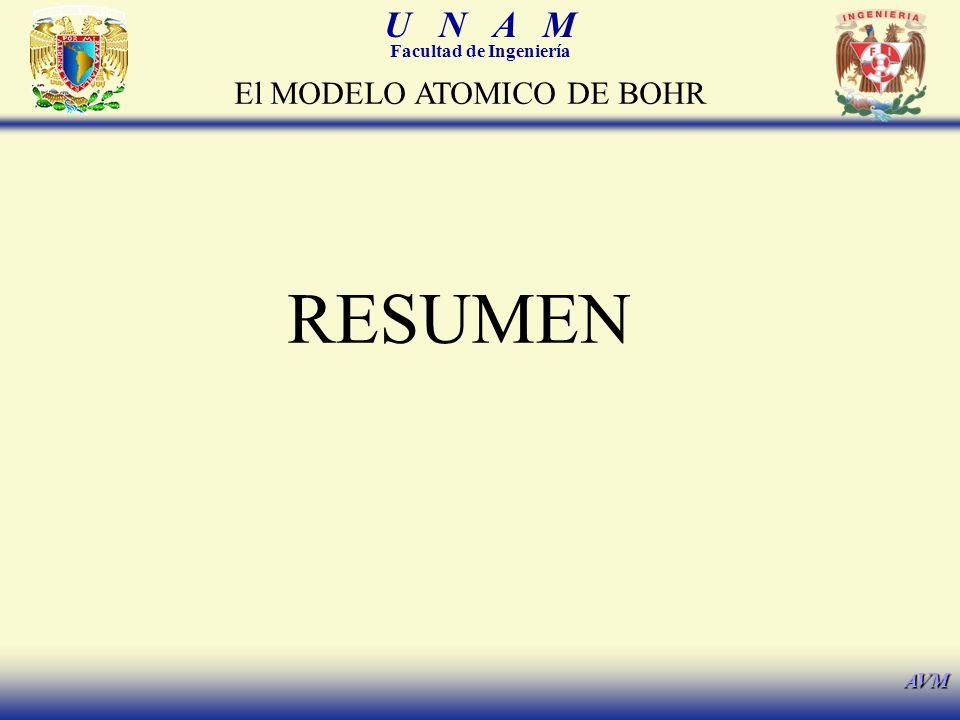U N A M Facultad de Ingeniería AVM El MODELO ATOMICO DE BOHR RESUMEN