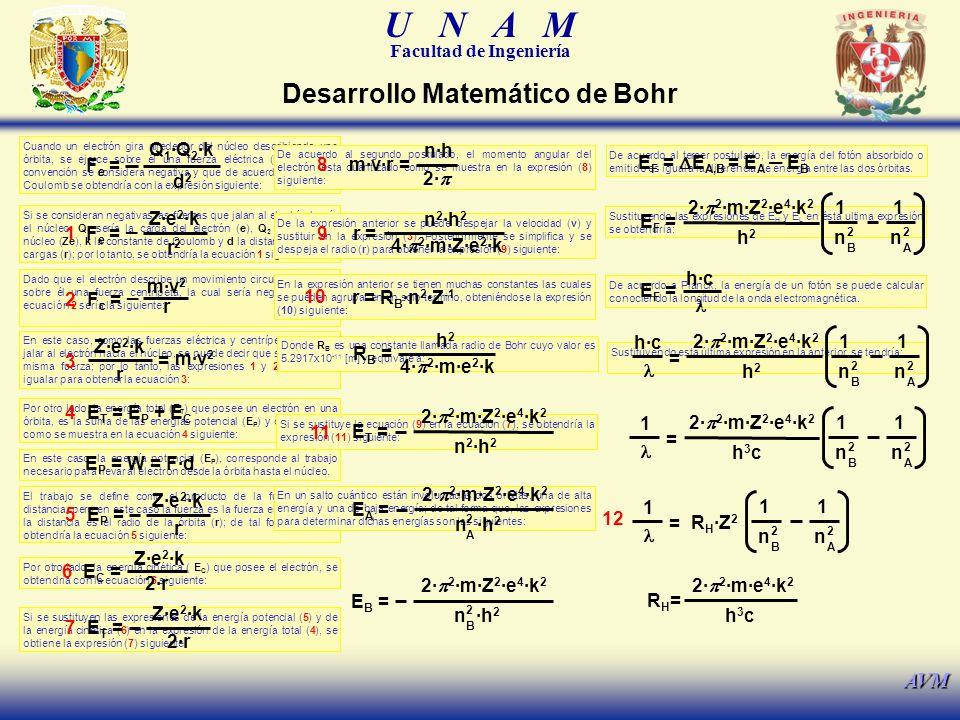 U N A M Facultad de Ingeniería AVM Desarrollo Matemático de Bohr Cuando un electrón gira alrededor del núcleo describiendo una órbita, se ejerce sobre