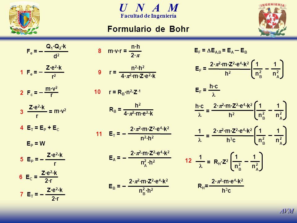 U N A M Facultad de Ingeniería AVM Formulario de Bohr F e = Q 1 ·Q 2 ·k d2d2 F e = Z·e 2 ·k r2r2 _ 1 F c = m·v 2 r _ 2 Z·e 2 ·k r = m·v 2 3 4E T = E P