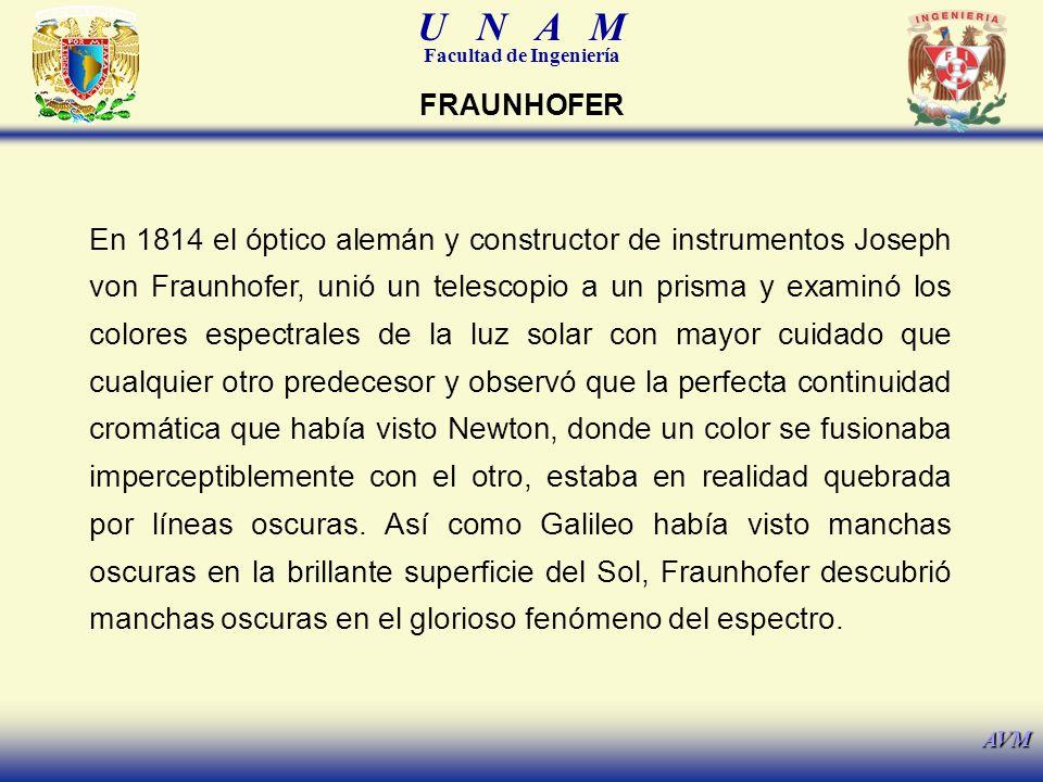 U N A M Facultad de Ingeniería AVM En 1859, dos profesores alemanes, Gustav Robert Kirchhoff y Robert Wilhelm Bunsen, sumando los logros alcanzados por Fraunhofer, desarrollaron el espectroscopio, un aparato que permite observar los espectros de absorción y de emisión de los diversos elementos, y sentaron las bases de la espectroscopia moderna, determinaron que cada elemento tiene un espectro de absorción único, en el cual se observan franjas oscuras en idéntica posición que las observadas en su respectivo espectro de emisión.