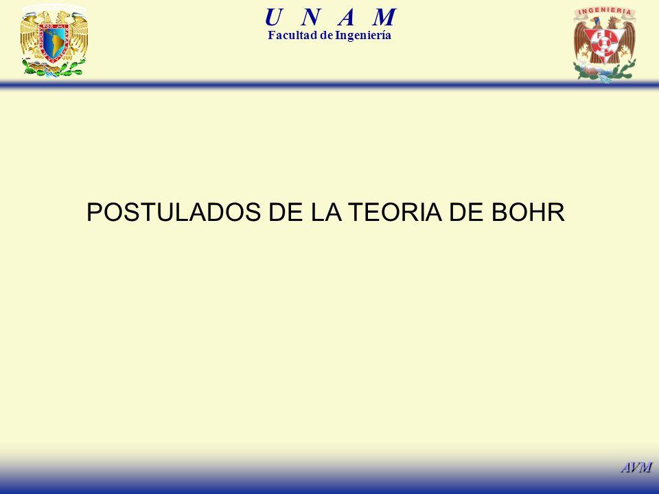 U N A M Facultad de Ingeniería AVM POSTULADOS DE LA TEORIA DE BOHR
